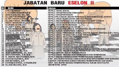 ESELON II PEMKAB Sukabumi 2019 390x220 - Bupati Sukabumi Rombak 273 PNS, Ini Daftar Lengkapnya