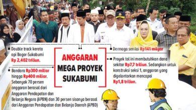 Mentri Perhubungan RI Budi Karya Sumadi 390x220 - Sukabumi Jadi 'Anak Emas' Pembangunan