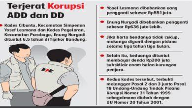 Dua Kades Korupsi 390x220 - Tok! Dua Kades Dibui 4,5 Tahun, Menyelewengkan Dana Desa