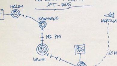 kereta cepat jakarta bandung 390x220 - Ridwan Kamil: Kereta Cepat Jakarta-Bandung 40 Menit