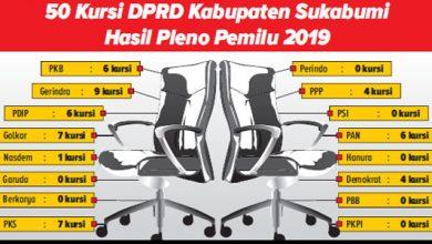 DPRD Kab Sukabumi 390x220 - Selamat Bekerja