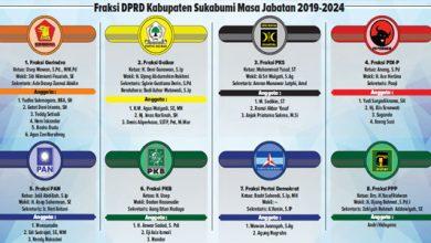 Fraksi DPRD Kabupaten Sukabumi Periode 2019 2024 390x220 - DPRD Kabupaten Sukabumi Delapan Fraksi, Periode 2019-2024