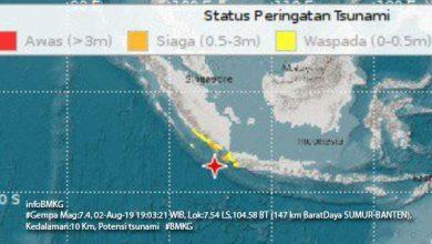 Gempa Sumur Banten 390x220 - Sukabumi Status Waspada, Gempa 7,4 SR  Terjang Banten, Berpotensi Tsunami