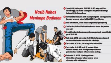 Budiman Tewas 390x220 - Budiman Tewas di Rumah Janda GSI Sukabumi