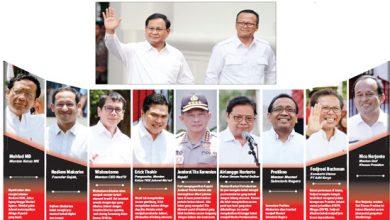 Kabinet Jokowi Maruf Amin 390x220 - 30 Tokoh Dipanggil Jokowi di Istana, Ini Daftar Lengkapnya