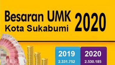 UMK Kota Sukabumi 2020 390x220 - UMK Kota Sukabumi 2020, Dikisaran Rp2,5 Juta
