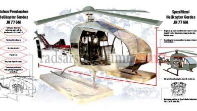 Helikopter Gardes JN 77 GM 390x220 - Helikopter JN 77 GM Belum Layak Terbang