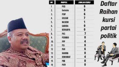 Munandi Saleh 390x220 - Kekuatan Tersembunyi Partai Non Parlemen