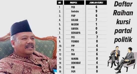 Munandi Saleh - Kekuatan Tersembunyi Partai Non Parlemen