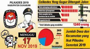 PILKADES-Kabupaten-Sukabumi-2019