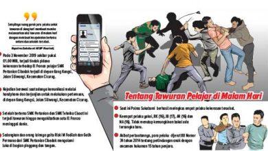 Tawuran Pelajar cicurug Sukabumi 390x220 - Tawuran Malam, Janjian di Medsos, Empat Pelaku Pembunuh Diancam 15 Tahun Bui