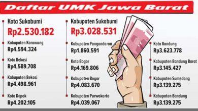 UMK JAWA BARAT 2020 390x220 - UMK Jawa Barat 2020, Serikat Buruh Kecam Emil