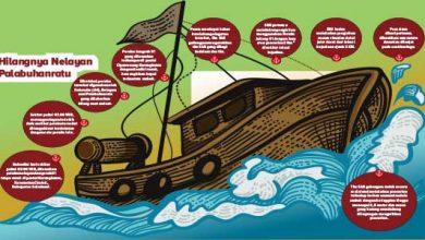 Photo of Gelombang Tinggi, Nelayan Sukabumi Hilang
