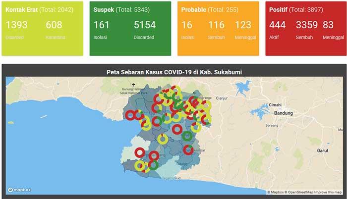 Covid Kabupaten Sukabumi