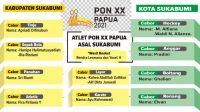 Atlet-Sukabumi-di-Pon-Papua