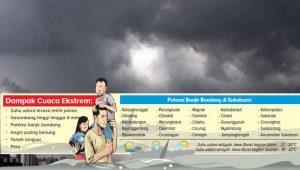 Cuaca-ekstrem-Sukabumi